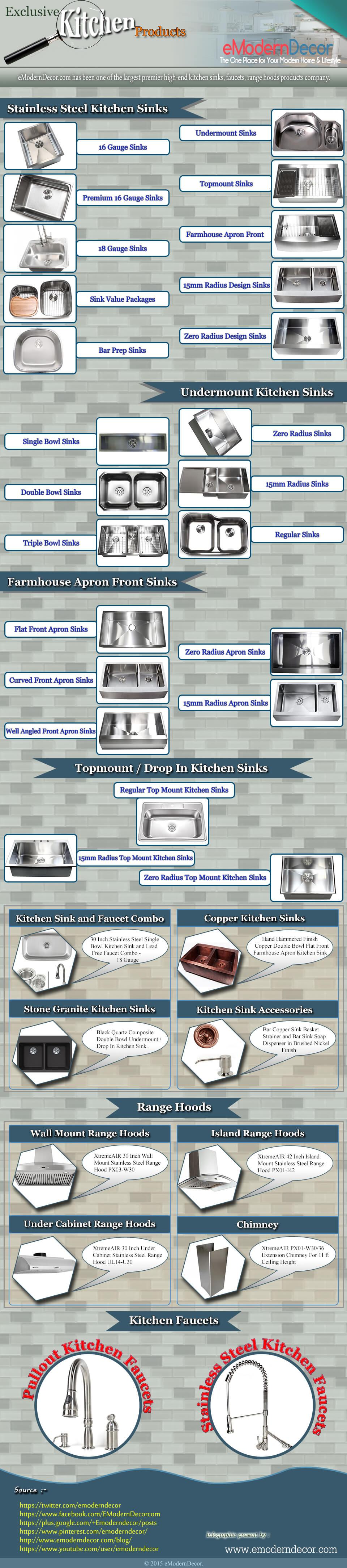 emoderndecor-kitchen